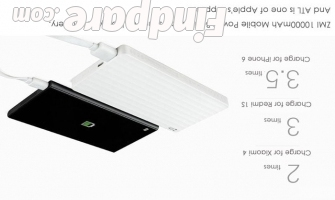 ZMI PB810 power bank photo 8