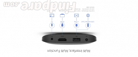 Xiaomi Mi 3C 1GB 4GB TV box photo 3