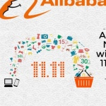Alibaba Sets a New Record with This Year's 11.11 Shopping Festival