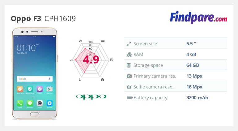 Oppo F3 Cph1609 Smartphone Cheapest Prices Online At