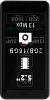 Allview P9 Life smartphone price comparison