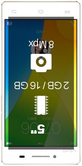 Vivo Y51A smartphone