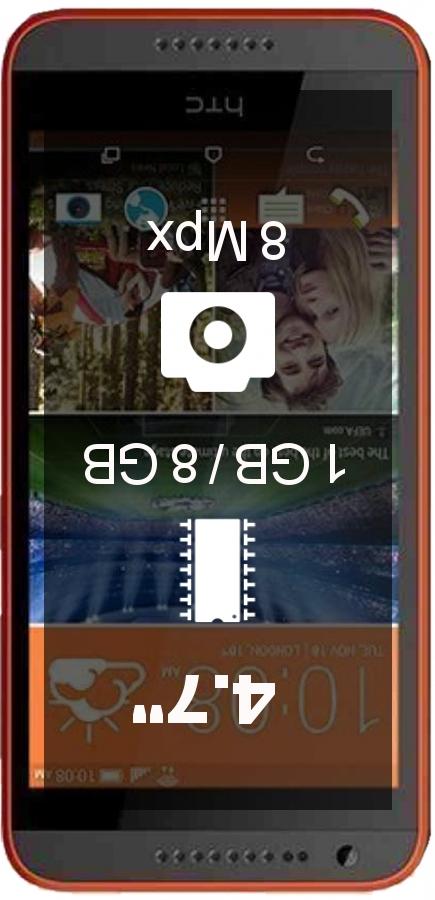 HTC A12 smartphone