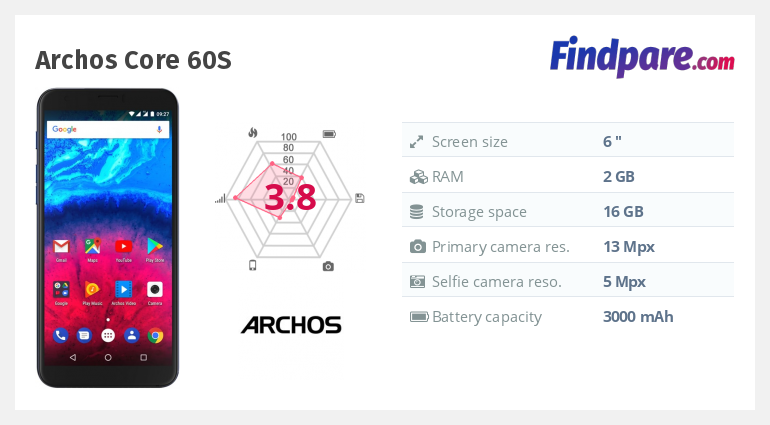 Archos Core 60S smartphone | Cheapest Prices Online at FindPare