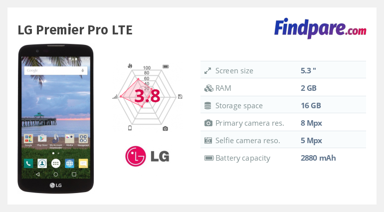 LG Premier Pro LTE smartphone | Cheapest Prices Online at