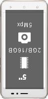 Coolpad Mega 4A 2GB smartphone price comparison