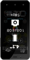 Allview P4 Quad smartphone price comparison