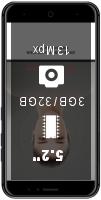 Gome S1 smartphone price comparison