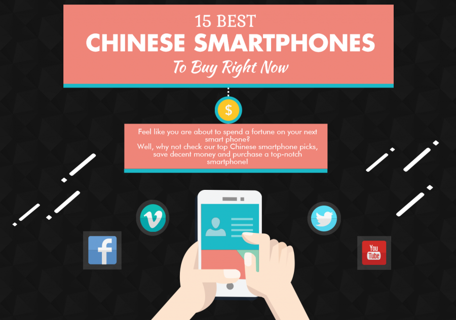 Chinese Phones 2016 Edition: What Are The Best Ones To Buy?